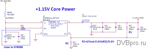 power DC/DC VDDCORE 1.15V