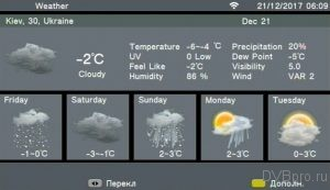 Pantesat_HD-2258_Weather_Forecast_Kiev